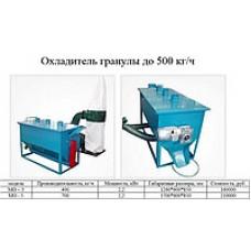 Охладитель гранулы до 500 кг/ч
